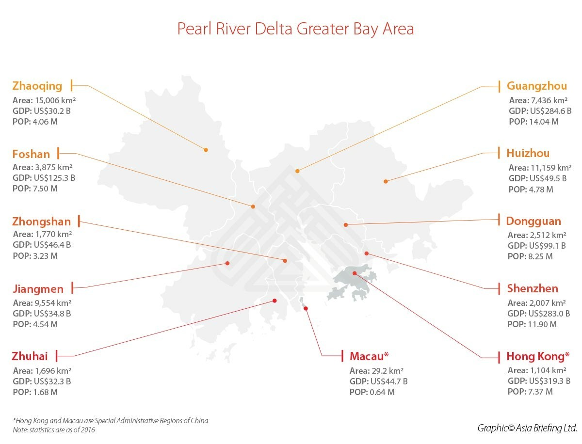 Pearl-River-Delta-Greater-Bay-Area